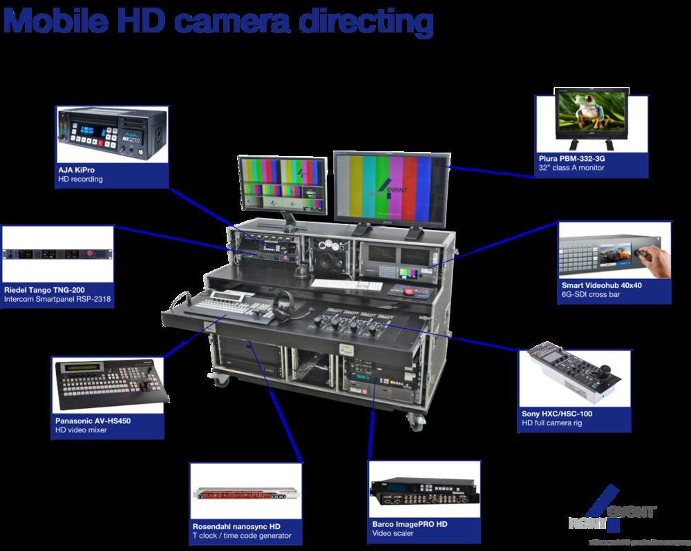 Video- / Data Mixer - Mieten Sie Videotechnik ...